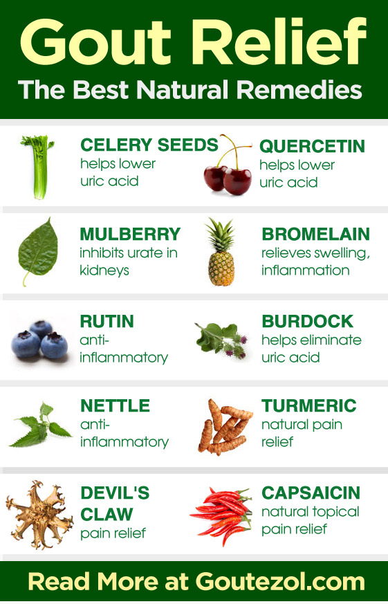 All-Natural Remedies for High Uric Acid